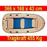 Intex Boot Angelboot Schlauchboot aufr�stbar zum Motorboot m�glich Gr�sse 366x168cm 455kg/5Pers. 68325 Excursion 5