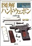 図解 ハンドウェポン (F‐Files No.003)