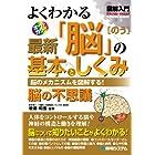 図解入門よくわかる最新「脳」の基本としくみ (How‐nual Visual Guide Book)