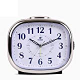 HOMEAN Silent Alarm Clock, Hard Plastic Casing, Easy to read display, Quartz accuracy, Repeating ascending snooze...- free S/H