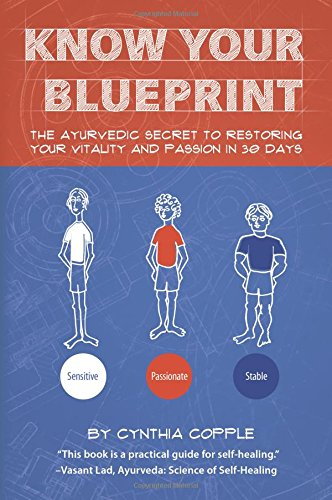 Know your Blueprint: The Ayurvedic Secret to Restoring Your Vitality and Passion In 30 Days