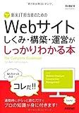 ����ITô���ԤΤ���� Web������ �����ߡ����ۡ����Ĥ����ä���狼���� (�Фä���狼��)