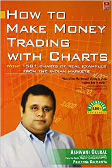 How to make money from option trading in india