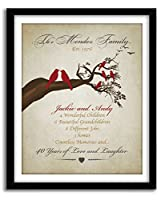 40th Wedding Anniversary Gift, Family Tree Print***FRAME NOT INCLUDED