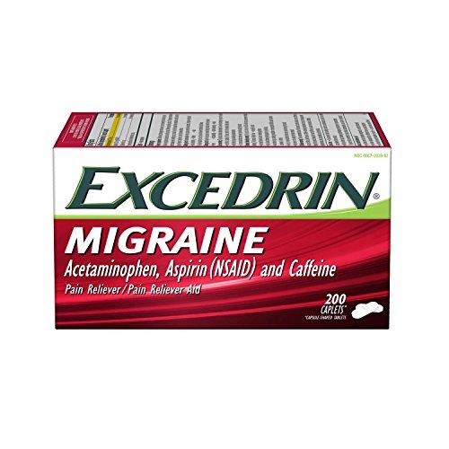 Buy Migraine Relief Now!