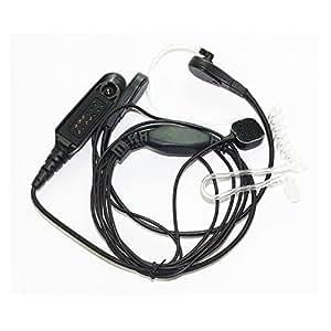 Blog Tools likewise B00ZZBUDHO furthermore Surplus Two Way Radios likewise Magnum Harmonica Holder D N 109454 likewise B00JKK5DWG. on best portable microphone
