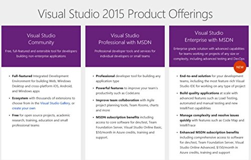MS VISUAL STUDIO 2015 ENTERPRISE FULL RETAIL