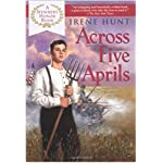 Across Five Aprils book cover