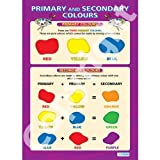 Primary Secondary Colours Art Educational Wall ChartPoster in laminated paper A1 850mm x 594mm