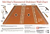 Mel-Bay-Hammered-Dulcimer-Wall-Chart