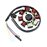 New Alternator Magneto Stator 8 coil 8 Pole 4-wire Gy6 50cc AC ATV Scooter