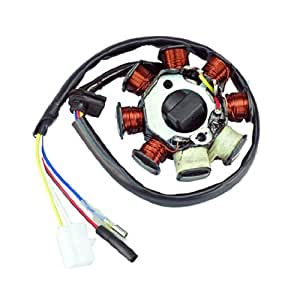amazon com new alternator magneto stator 8 coil 8 pole 4 Rectifier Baja Designs Electric Motor Wiring Diagram