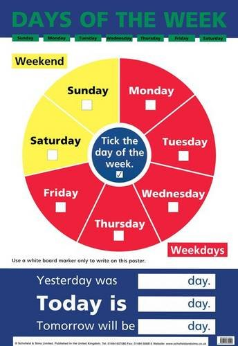 Days of the Week (Laminated posters)