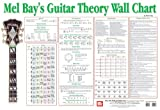 Mel-Bay-Guitar-Theory-Wall-Chart