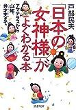 「日本の女神様」がよくわかる本―アマテラスから山姥、弁才天まで