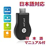 EZCast iPush転送器 iOS、Android、 Windows、MAC OSシステム通用Wireless HDMIディスプレイDLNA, Google Miracast, EZAir (Airpaly)対応 HDMIドングル レシーバー 720/1080P対応