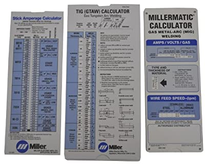 Miller 043125 Package, Miller Calculator Pak