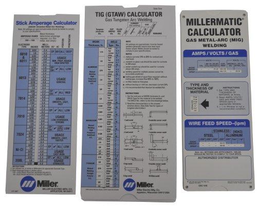 miller-043125-package-miller-calculator-pak