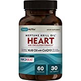 KRILL OIL + COQ10 Heart Formula: Lower Blood Pressure, Cholesterol and Triglycerides (30 day supply)