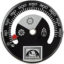 Hansa 400 - Termómetro del horno