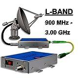 Satellite L-Band RF Over Fiber Transmitter and Receiver kit