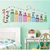 Brooke Celine Removable Wall Sticker Students Multiplication Table Wall Decals Posters Kids Gift