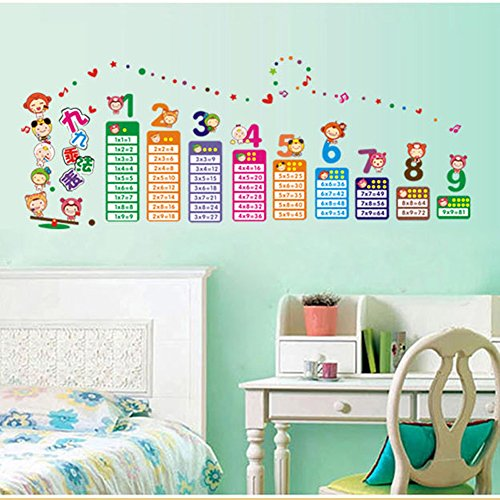 brooke-celine-removable-wall-sticker-students-multiplication-table-wall-decals-posters-kids-gift-by-