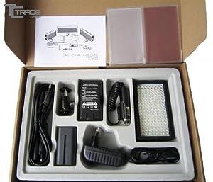 LED vidéo