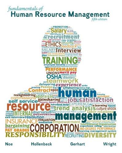 Human Resource Management - Magazine cover