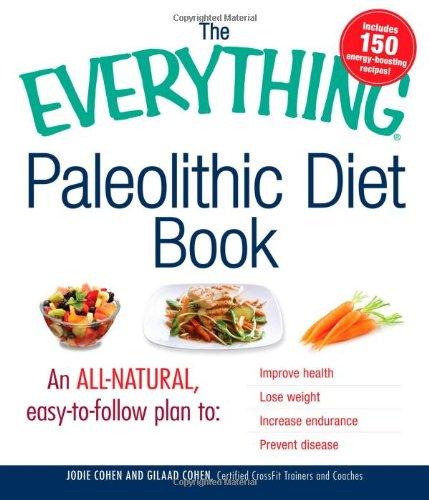 Best natural diet plans