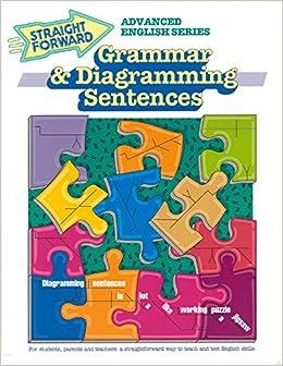 Compound complex sentences from books