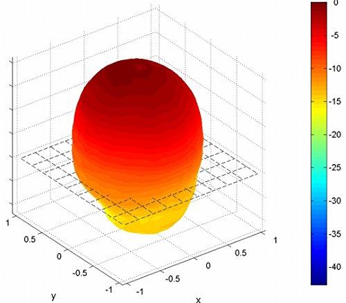 Circularly Polarized Antennas - Springer