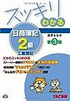 スッキリわかる日商簿記2級 工業簿記 (スッキリわかるシリーズ)