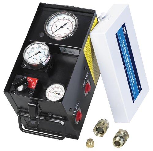 OTC 4235 50 GPM Hydraulic Circuit Tester