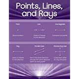 Points, Lines, & Rays Chart Poster
