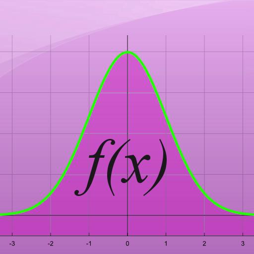 関数グラフプロッタ