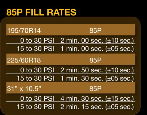 Viair 85P fill rates