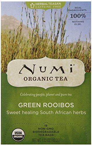 Green Tea With Red Antioxidants