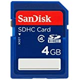 SanDisk-SD-Flash-Memory-Card