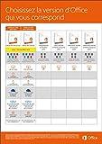 Office 365 Famille - 5 PC ou Mac + 5 tablettes - Abonnement 1 an (carte d'activation)