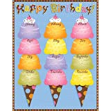 Birthday Chart Dots on Chocolate 17 x 22 no CTP0976