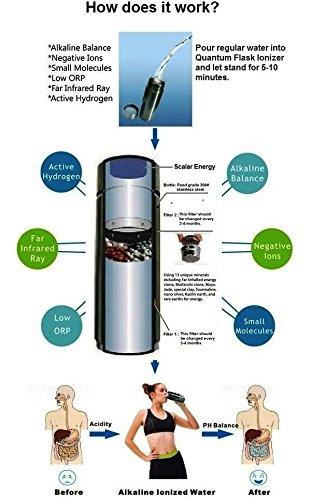 Healthy Life Sport Energy Filter Quantum Flask Alkaline Water - Alkaline water bottle
