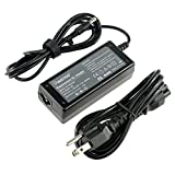 SIKER® AC Adapter / Power Suppl