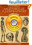Old-time Anatomical Illustrations: 35...