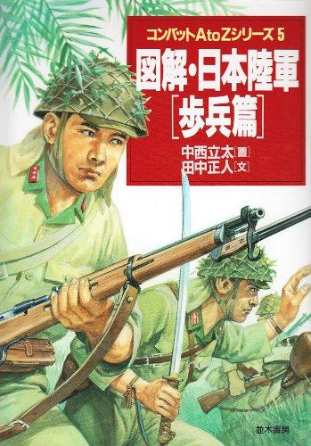 図解・日本陸軍