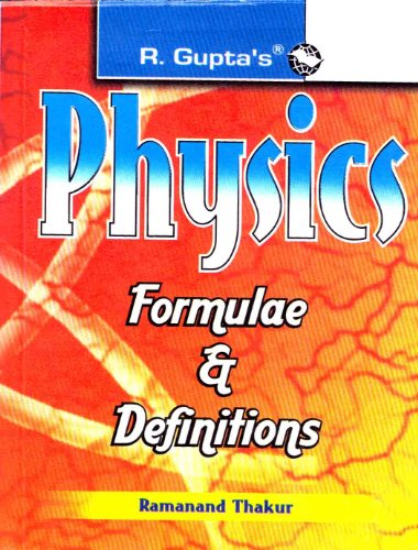 Physics Formulae & Definitions Image