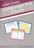Language 4-6 Charts (Homeschool)