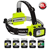 Nightstick XPP-5458G Intrinsically Safe Permissible Dual-Light Multi-Function Headlamp, Green (Color: Green, Tamaño: 84mm)