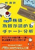 株価・為替が読めるチャート分析 決定版 (日経ビジネス人文庫 ブルー は 10-1)