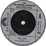 Hey Joe - Injection Label